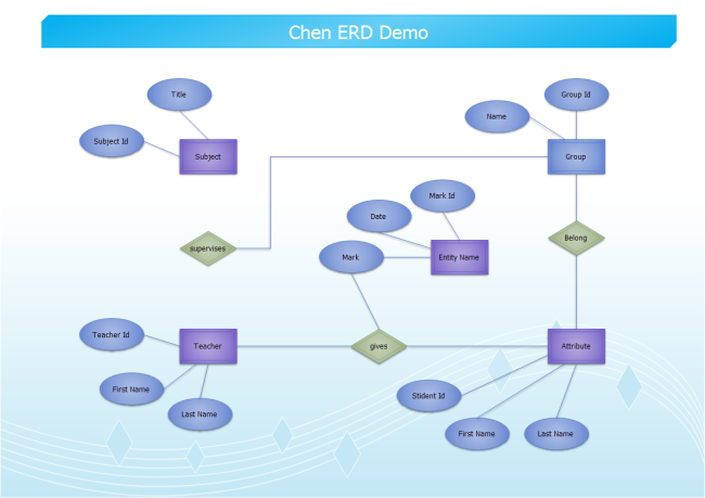to create erd you can learn er diagram software - Simple Erd Diagram