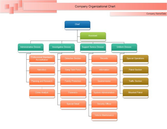Chief Org Chart Free Chief Org Chart Templates