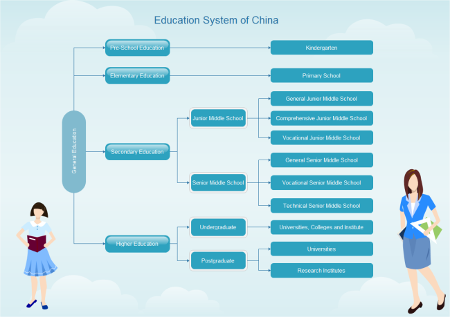 Chinese Education System | Free Chinese Education System Templates