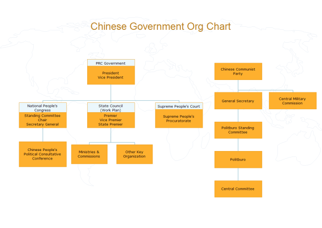 Template Chinese Government Orgchart on office design floor plan