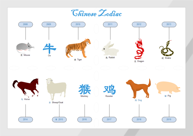 Chinese Zodiac Diagram