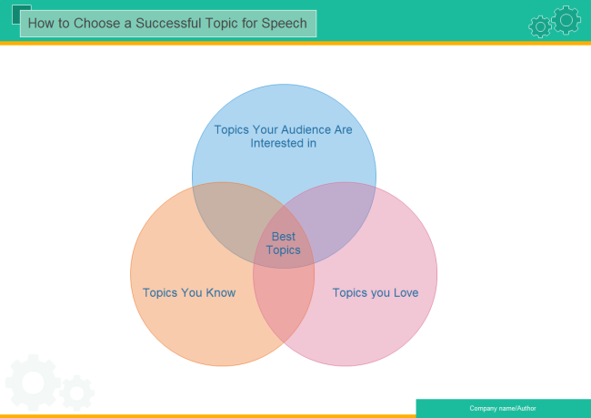 Choose Topic Venn