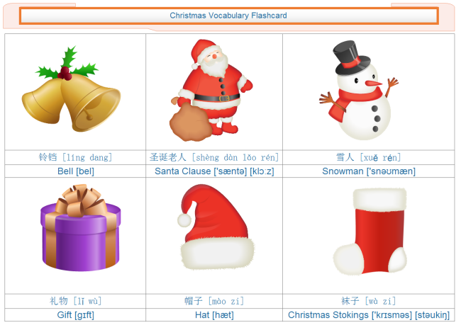 Christmas Vocabulary flashcard