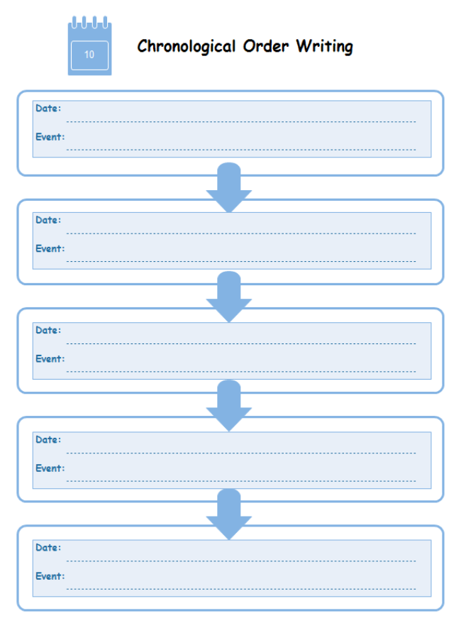 Chronological Writing Graphic Organizer