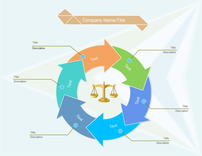Circular Motion Chart : Free Circular Motion Chart Templates