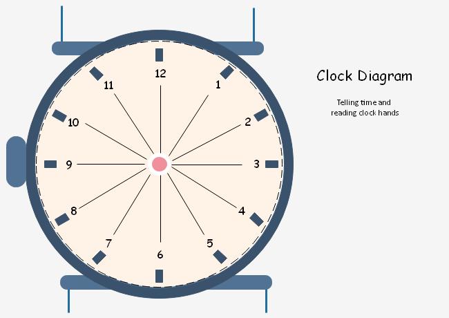 clock diagram free clock diagram template clock diagram for teaching time free clock diagram template
