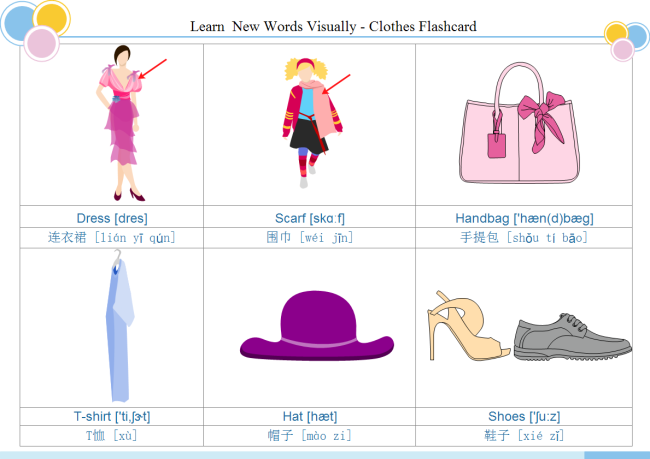 clothes flashcard