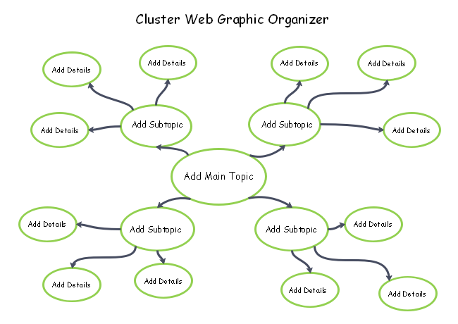 Free Cluster Graphic Organizer Template