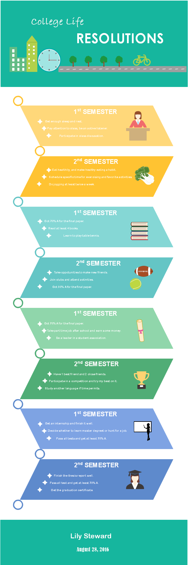 College Life Resolution Infographic