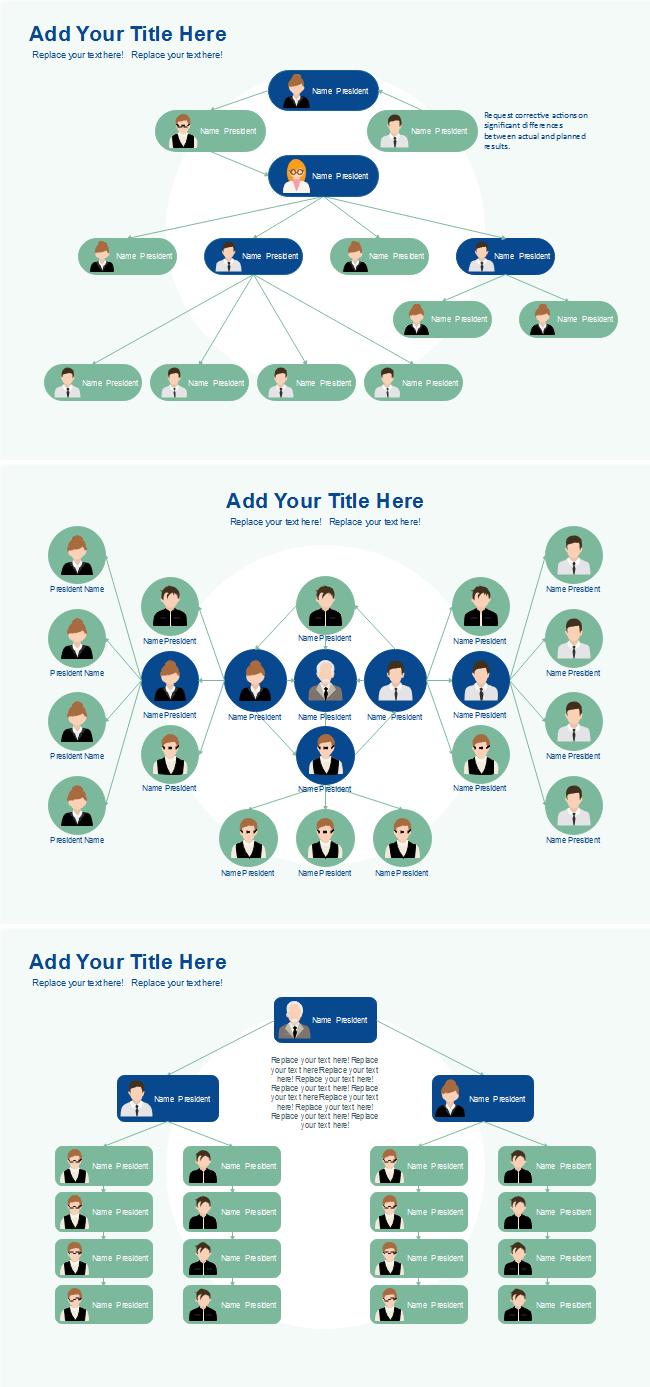 Creative Org Chart Template