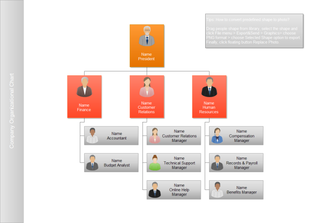 to create org charts you can learn - Create Organization Chart Online