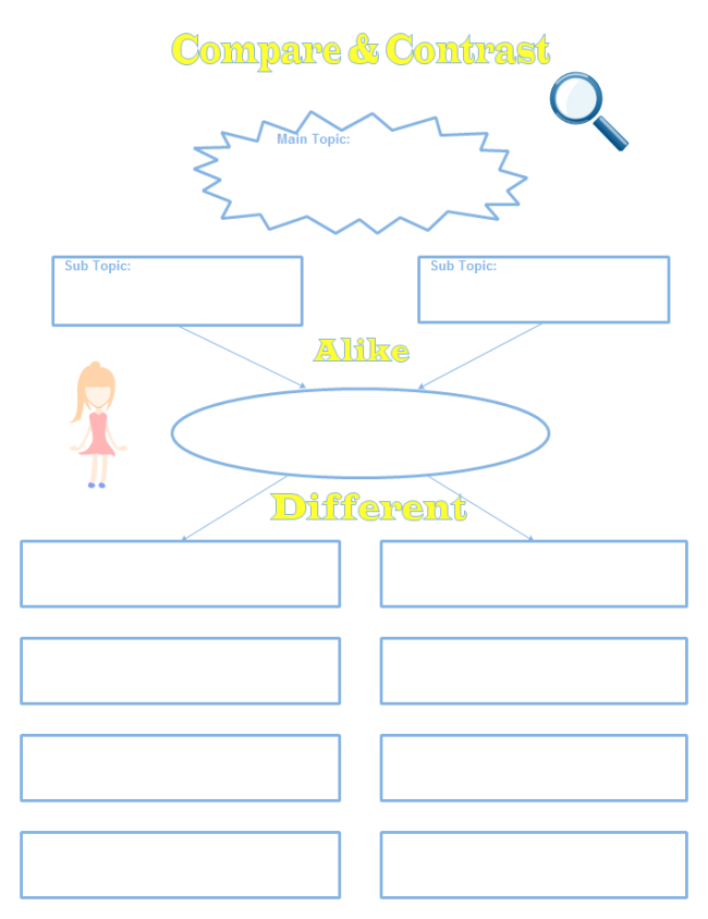 Compare and Contrast Graphic Organizers Free Templates – Blank Comparison Chart Template