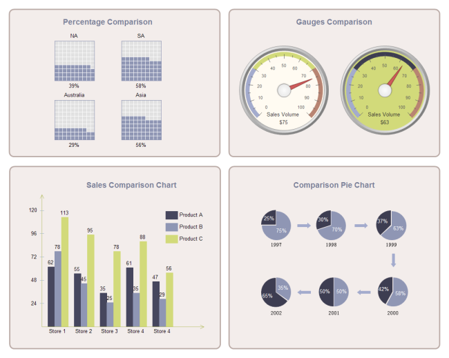A Simple Example of Comparison Dashboard