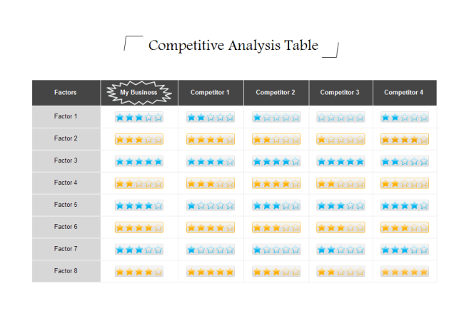Competitive Analysis Table – Competitor Matrix Template