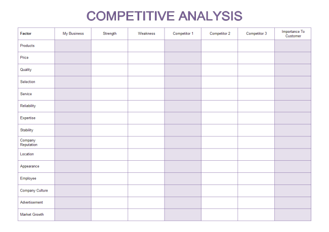 Competitive Analysis – Competitors Analysis Template
