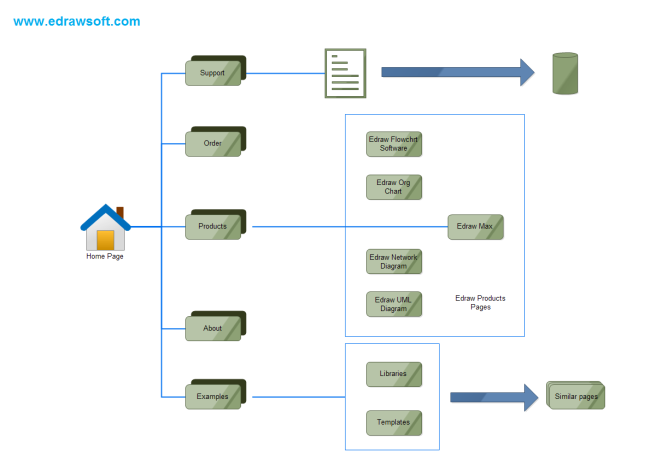 to create concept map you can learn - Concept Map Web