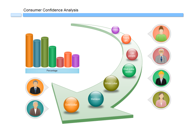 Consumer Confidence Analysis
