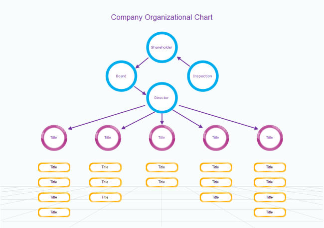 to create org charts you can learn - Organizational Flow Chart Template Free