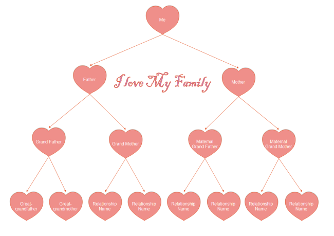 free tree diagram examples download Blank Family Tree Outlines