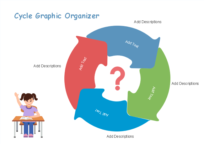Cycle Map/Cycle Graphic Organizer