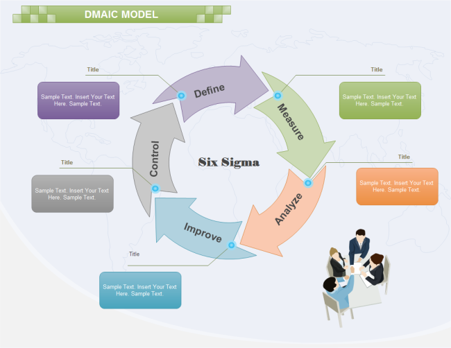 dmaic model free dmaic model templates