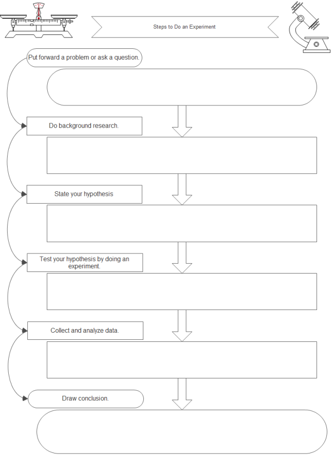 template for a flow chart