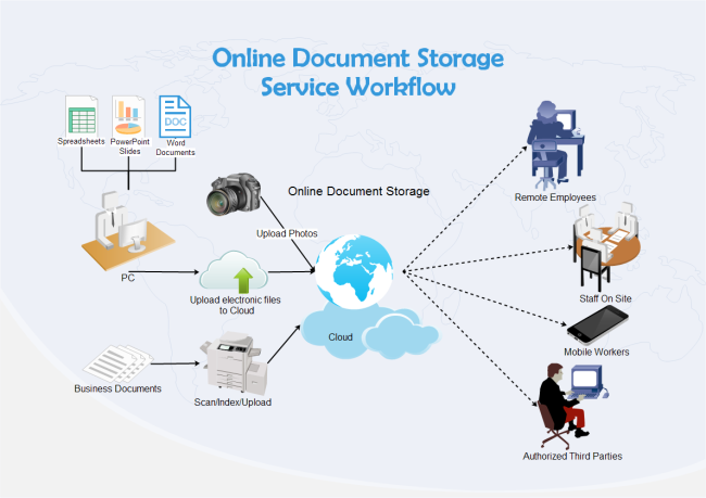 Document Storage Workflow Free Document Storage Workflow Templates