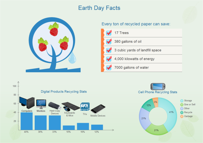 Earth day facts free earth day facts templates ccuart