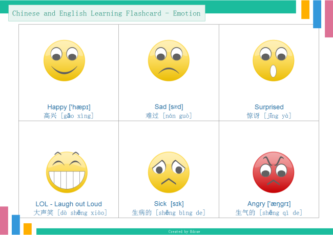 Emotion Vocabulary Flash Card