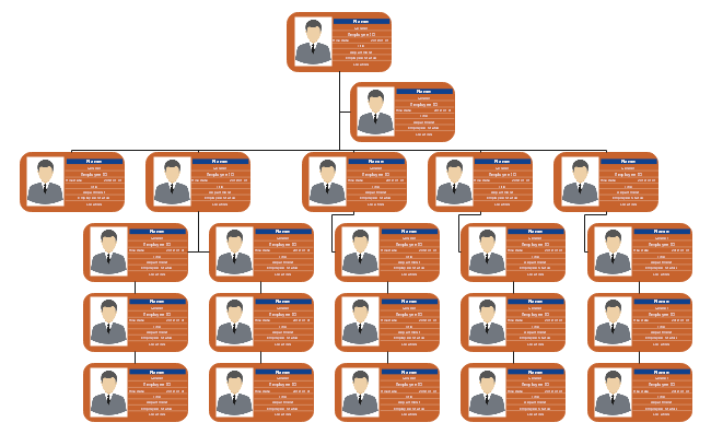 Staff Organization Chart Template - Details of Employees