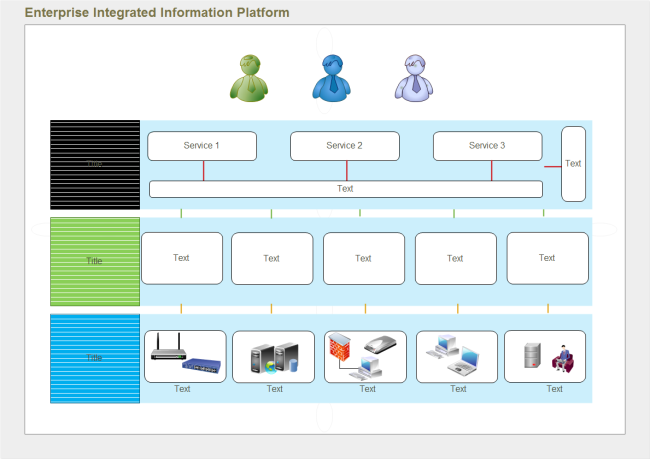 Enterprise Information Platform
