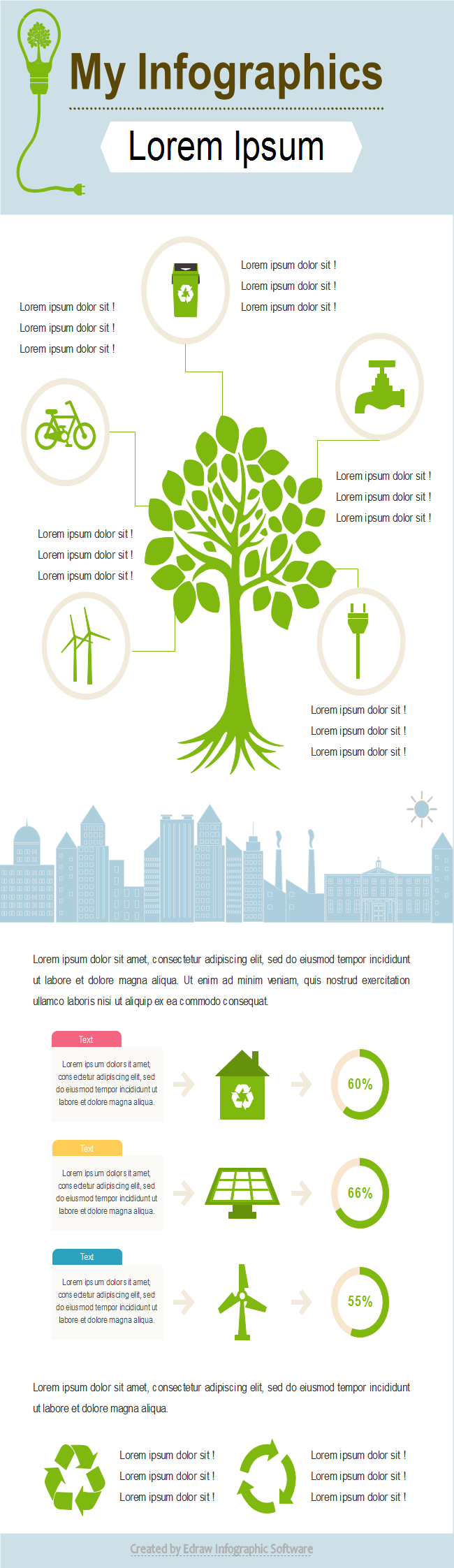 Environmental Care Infographic