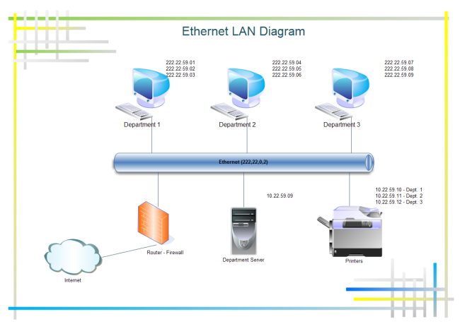 Ethernet LAN Diagram | Free Ethernet LAN Diagram Templates