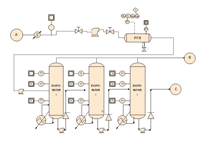 evaporate process p&id example