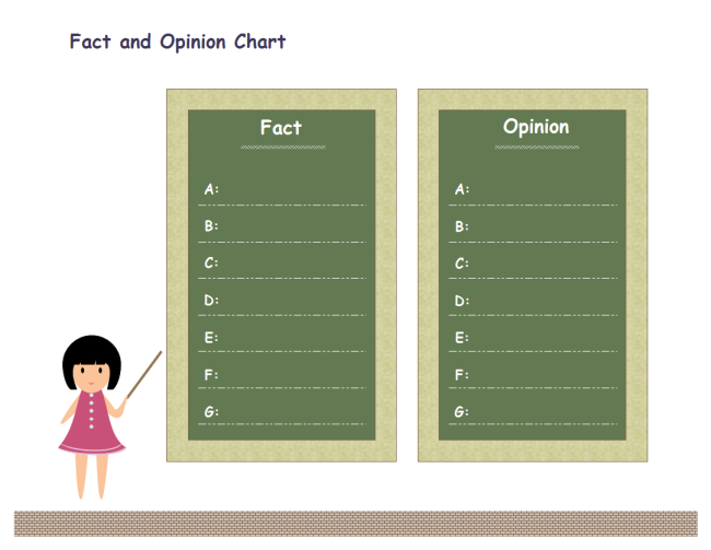 Fact Opinion Graphic Organizer