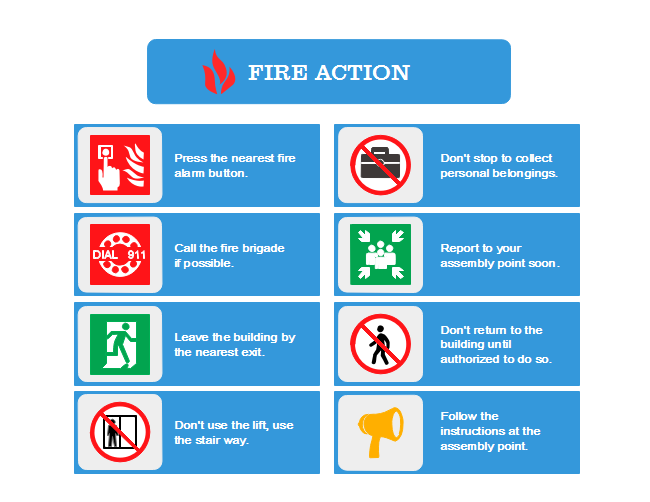 Fire action plan free fire action plan templates for Fire evacuation procedure template free