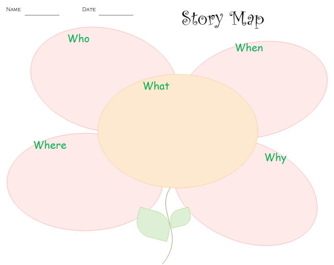 Flower story map free flower story map templates flower story map ccuart Choice Image