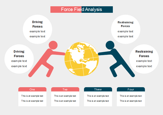 Force Field Analysis Free Force Field Analysis Templates