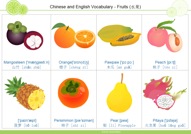 Fruit Vocabulary Flash Card