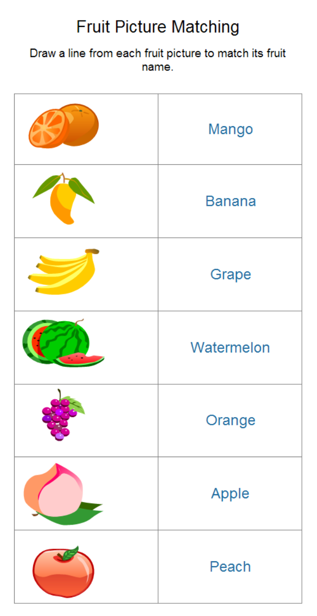 <br />Fruit Worksheet