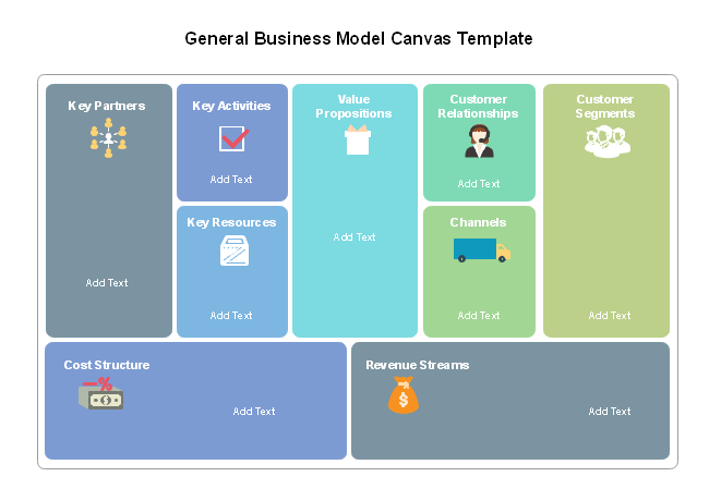business model canvas template ppt free