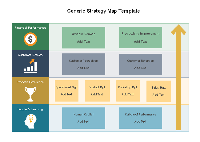 Generic Strategy Map