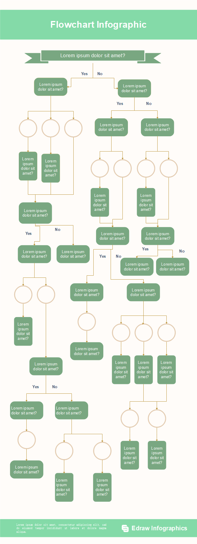 Green Flowchart Infographic