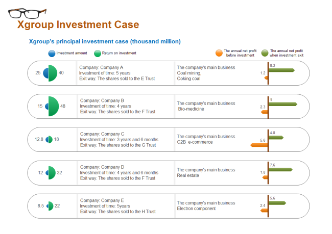 Investment strategy, infographic elements, timeline template.