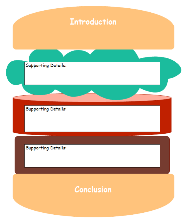 hamburger writing graphic organizer | free hamburger writing, Powerpoint templates