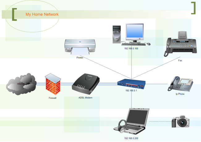 Home network free home network templates Home wifi architecture