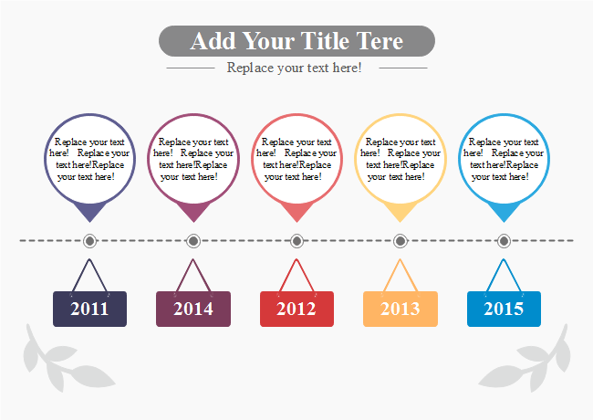Droplet Label Timeline