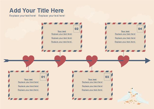 Línea de Tiempo de la Historia de Amor