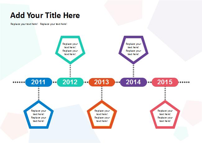 Pentagons Timeline