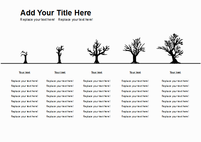 Tree Growth Timeline
